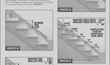 Interior Stairs Building Code Best Of Adding A Stair Landing is It Possible Carpentry Diy