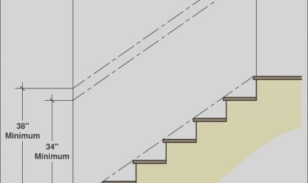 Interior Stairs Code New Residential Stair Codes Explained Building Code for Stairs
