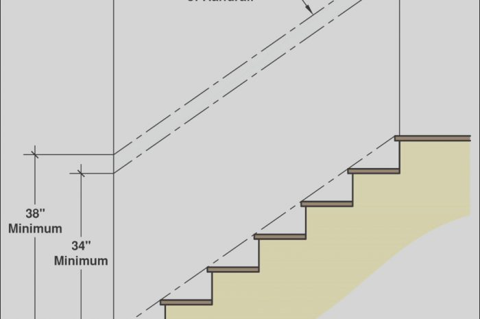 12 Staggering Interior Stairs Code Image