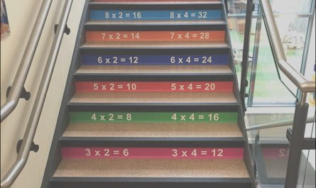 Times Table Stickers for Stairs Beautiful Times Tables Stair Graphics Blocks Design Services