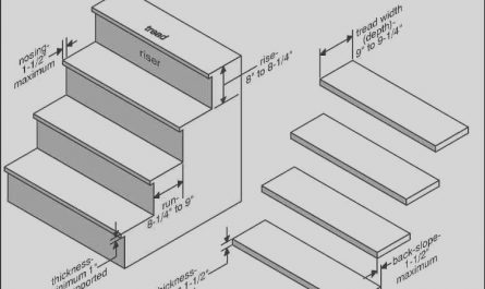 Building Codes for Interior Stairs Lovely Stair Dimensions C Carson Dunlop associates