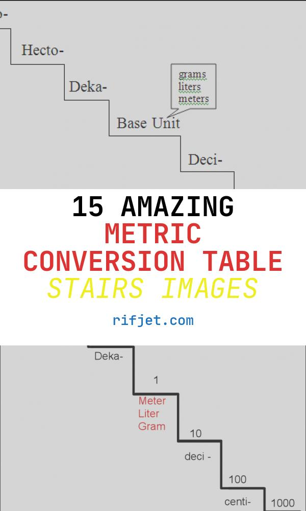15 Amazing Metric Conversion Table Stairs Images