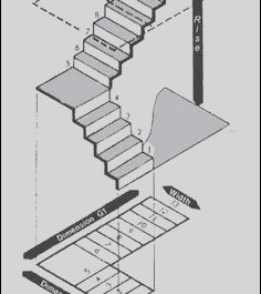 Stairs Design Dimensions Unique Standard Residential Staircase Dimensions Google Search