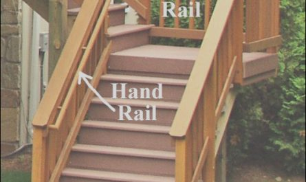 Deck Stairs Handrail Ideas Inspirational Wood Deck Stair Handrail Google Search