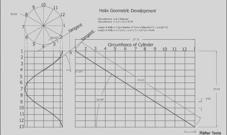 Helical Stairs Design Calculation Awesome Spiral Helical Stairs