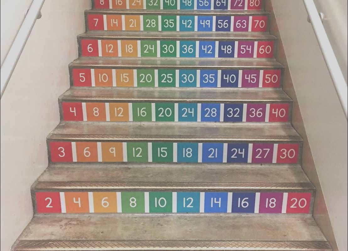 Stairs Decoration for School Best Of Afbeeldingsresultaat Voor School Stairs Decoration Math