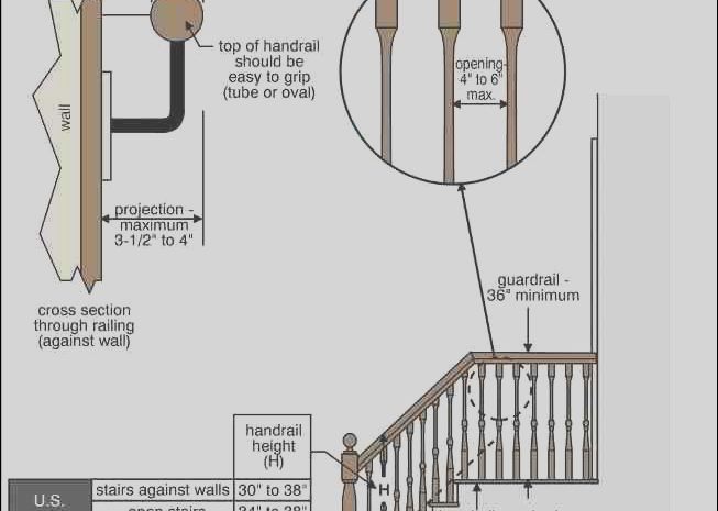 12 Interesting Interior Stairs Regulations Gallery