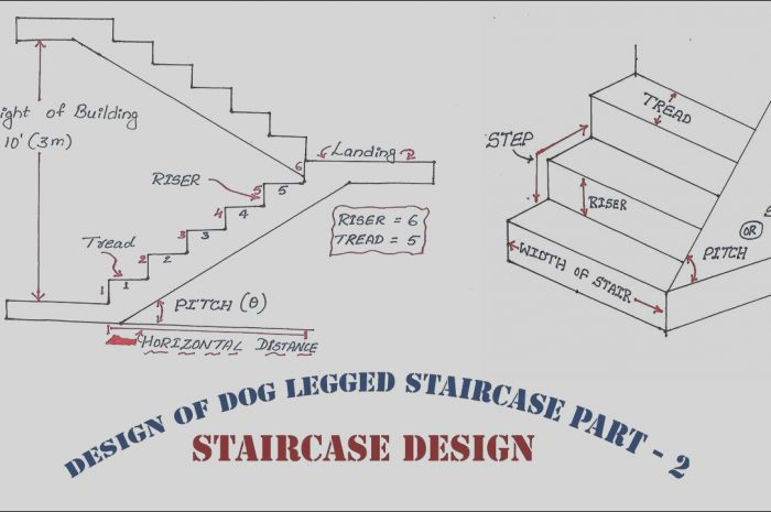 14 Useful Staircase Design Vtu Image