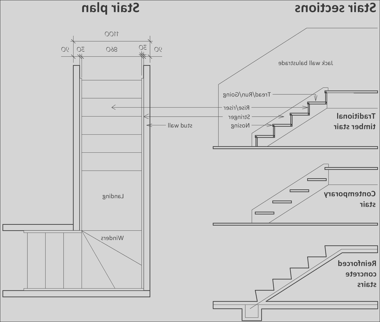 staircase and stairs design and construction