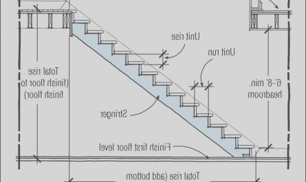 Stairs Design Height Elegant Building Codes Strictly Govern All aspects Of Stair
