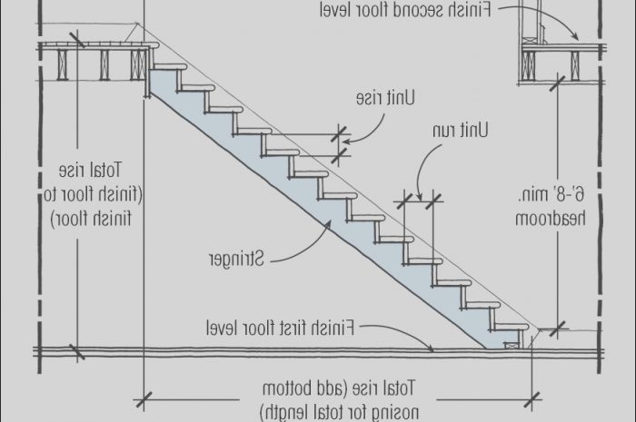 14 Minimalist Stairs Design Height Images