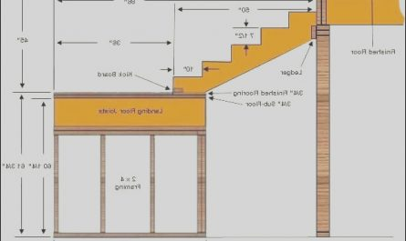 Garage Stairs Size New 9 Best Staircase Dimensions Images On Pinterest