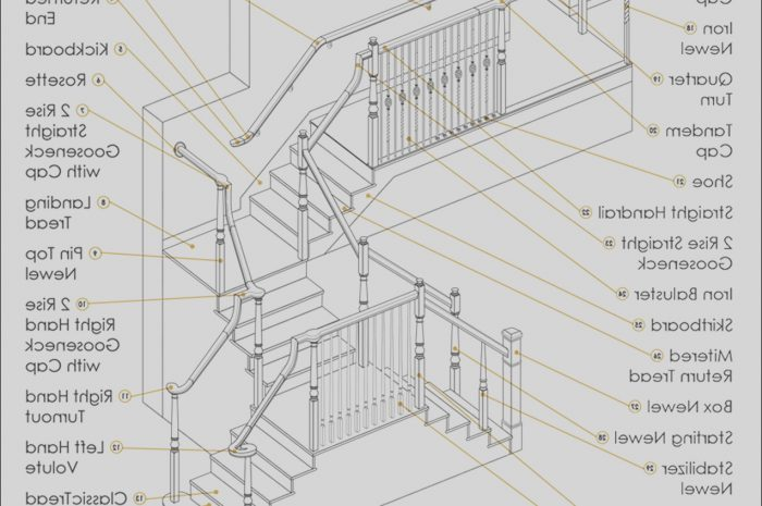 10 Simple Interior Stairs Guide Stock