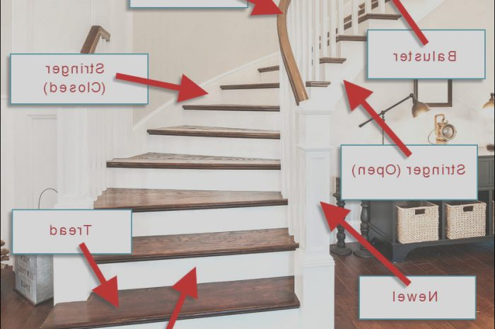 13 Incredible Modern Stairs Parts Photos