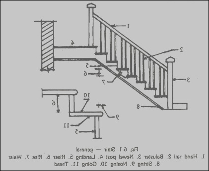 13 wondeful stairs arsitag meaning images