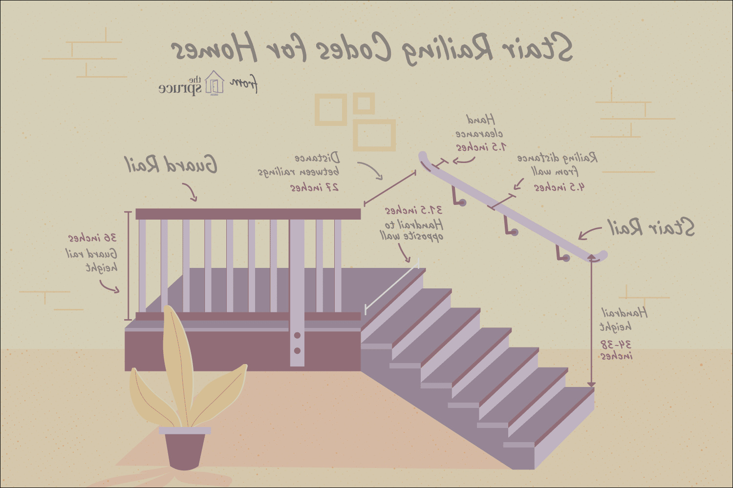 stair handrail and guard code