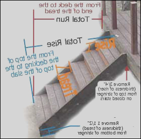 Deck Stairs how to build stairs