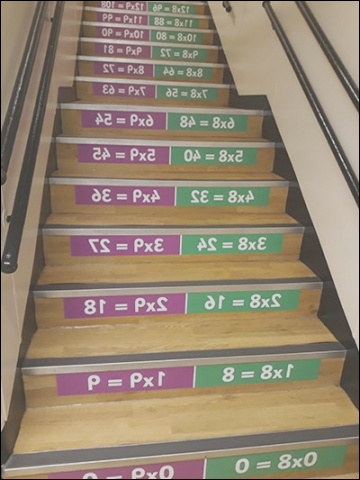 times tables stair graphics