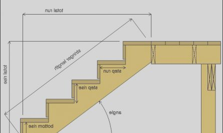 Deck Stairs Calculation Table Fresh Deck Stairs Calculator Decks In 2019