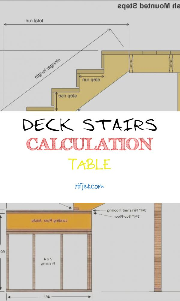 11 Lovely Deck Stairs Calculation Table Photography