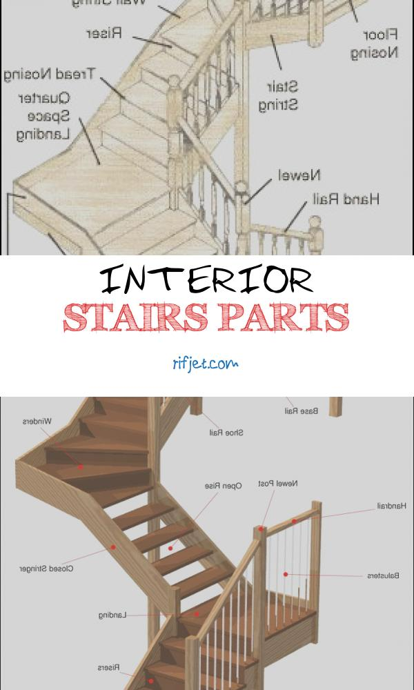 Interior Stairs Parts New Parts Of Staircase Various Ponents Of Staircases