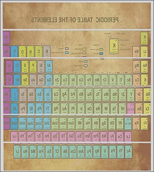 periodic table staircase elements