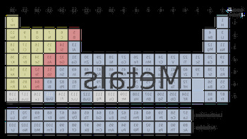 sat chemistry test strategy how to use the periodic table