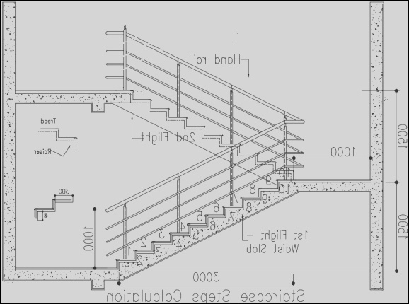 How do architects calculate the length of a staircase