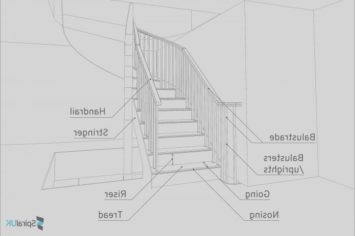 13 Acceptable Stairs Design Terminology Photos