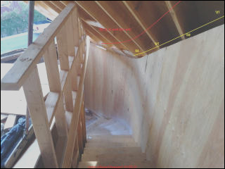 Attic Stair Code FAQs
