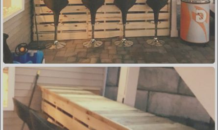 Under Stairs Bar Table Beautiful 50 Best Loved Pallet Bar Ideas & Projects Page 5 Of 5