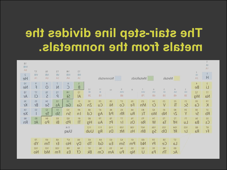 lecture 61 the periodic table